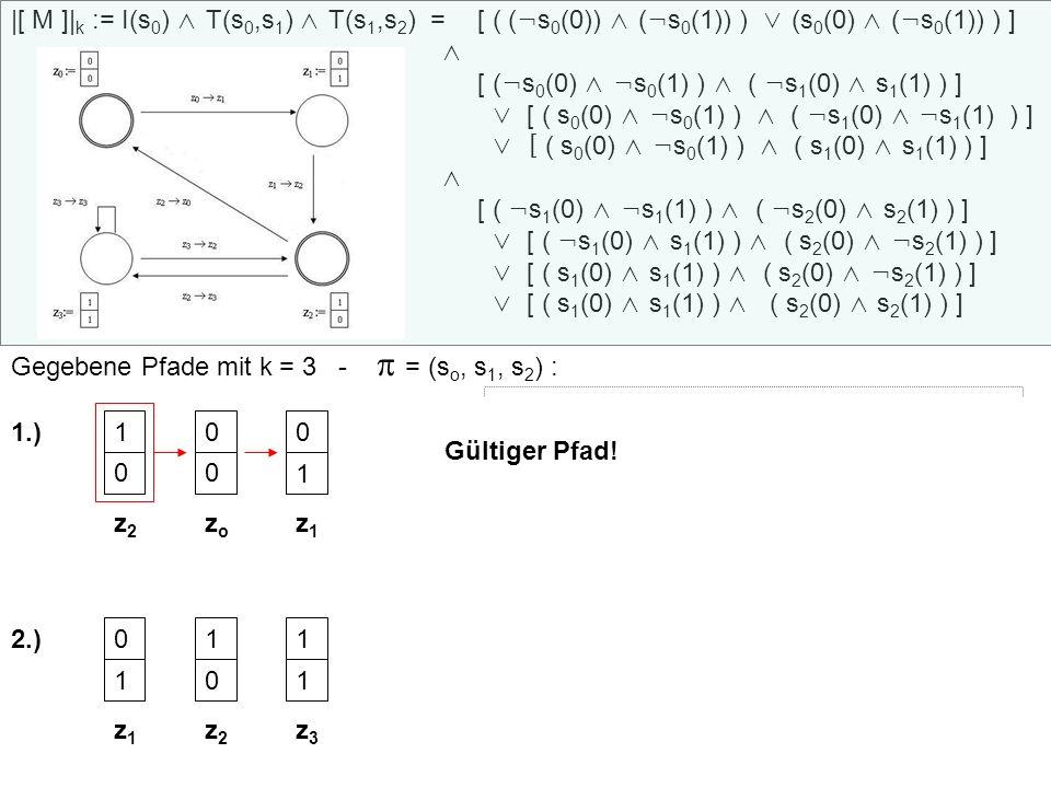 |[ M ]|k := I(s0) ∧ T(s0,s1) ∧ T(s1,s2) =